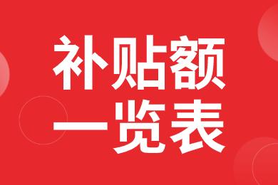 安徽省关于2021-2023年农机购置补贴机具补贴额一览表(第一批)的公告